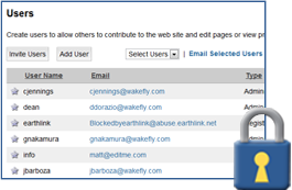 Business wiki security and reliability reheart Image collections